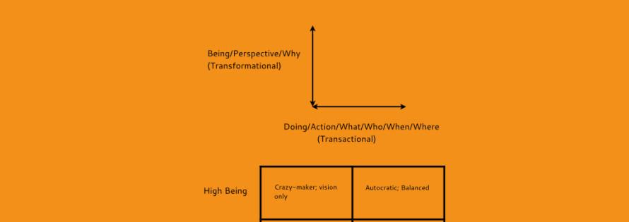 Leadership Life Model.001
